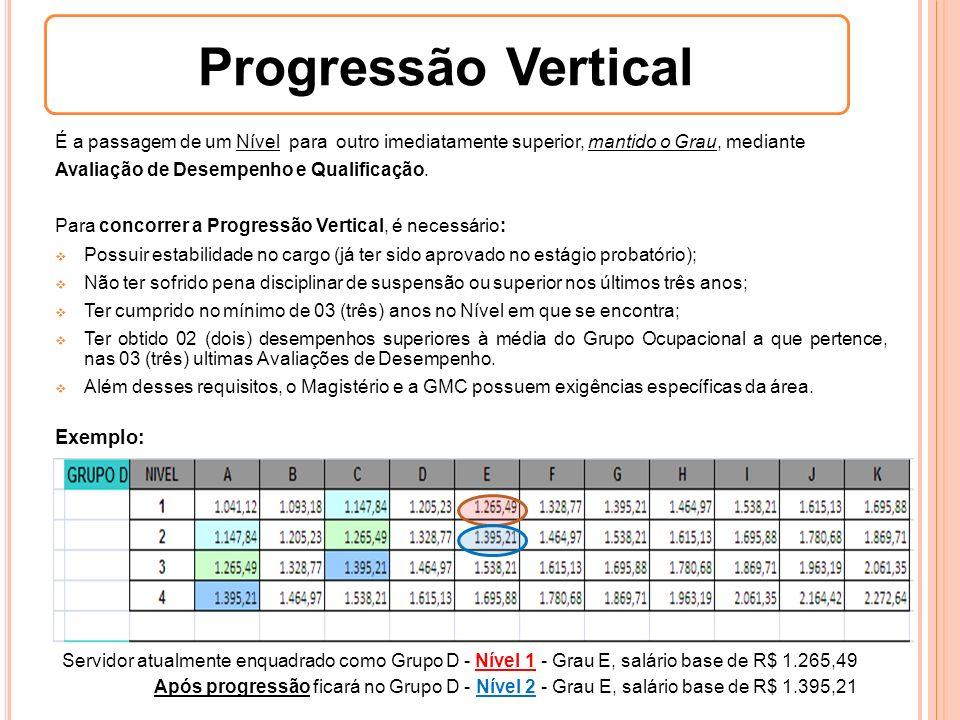 Progressão Vertical Exemplo: