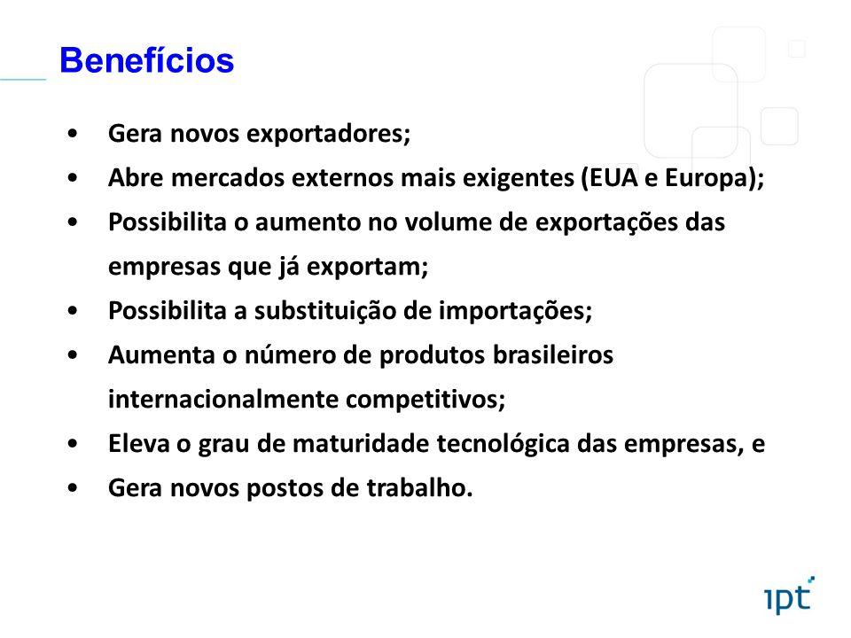 Benefícios Gera novos exportadores;