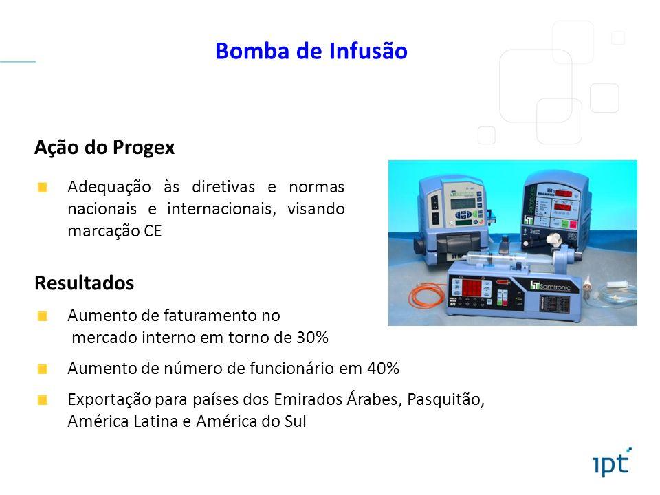 Bomba de Infusão Ação do Progex Resultados