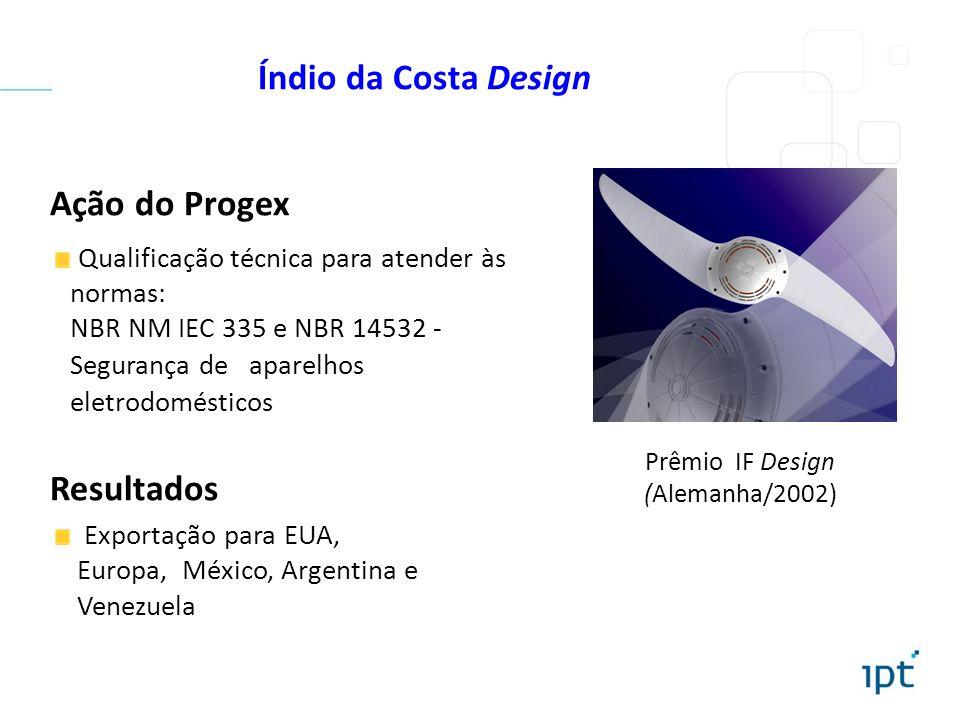 Prêmio IF Design (Alemanha/2002)