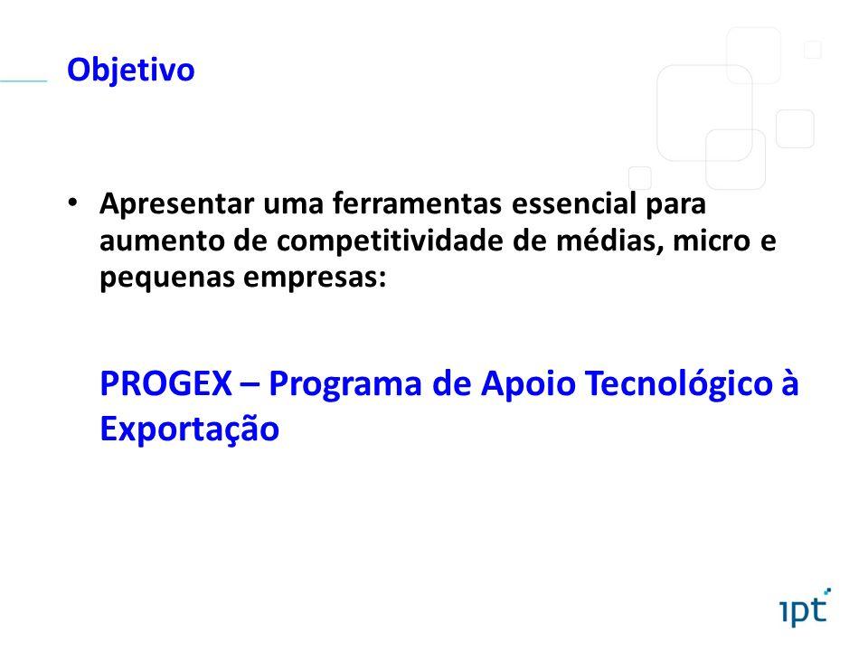 PROGEX – Programa de Apoio Tecnológico à Exportação
