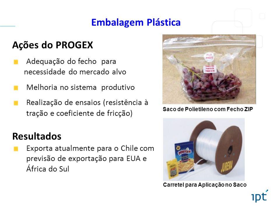 Embalagem Plástica Ações do PROGEX Resultados Adequação do fecho para