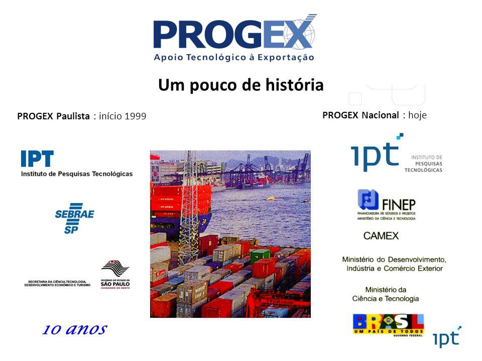 Um pouco de história 10 anos PROGEX Paulista : início 1999