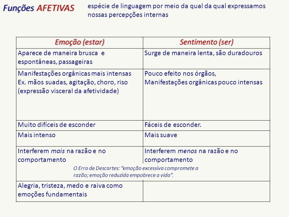 Funções AFETIVAS Emoção (estar) Sentimento (ser)