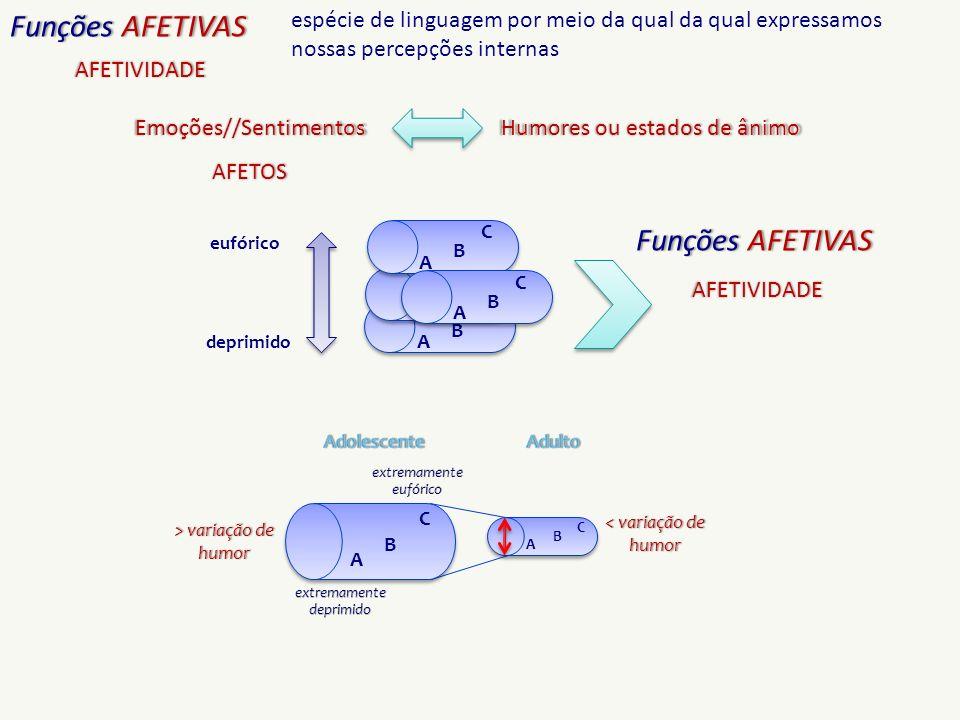 Funções AFETIVAS Funções AFETIVAS