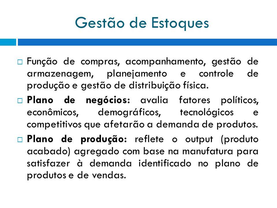 Gestão de Estoques Função de compras, acompanhamento, gestão de armazenagem, planejamento e controle de produção e gestão de distribuição física.