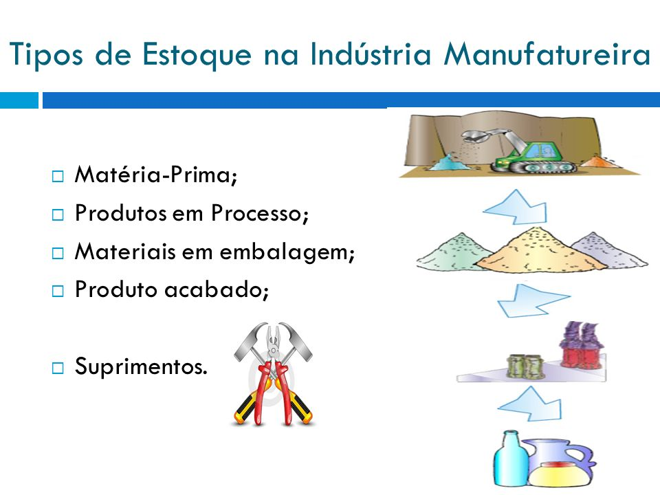 Tipos de Estoque na Indústria Manufatureira
