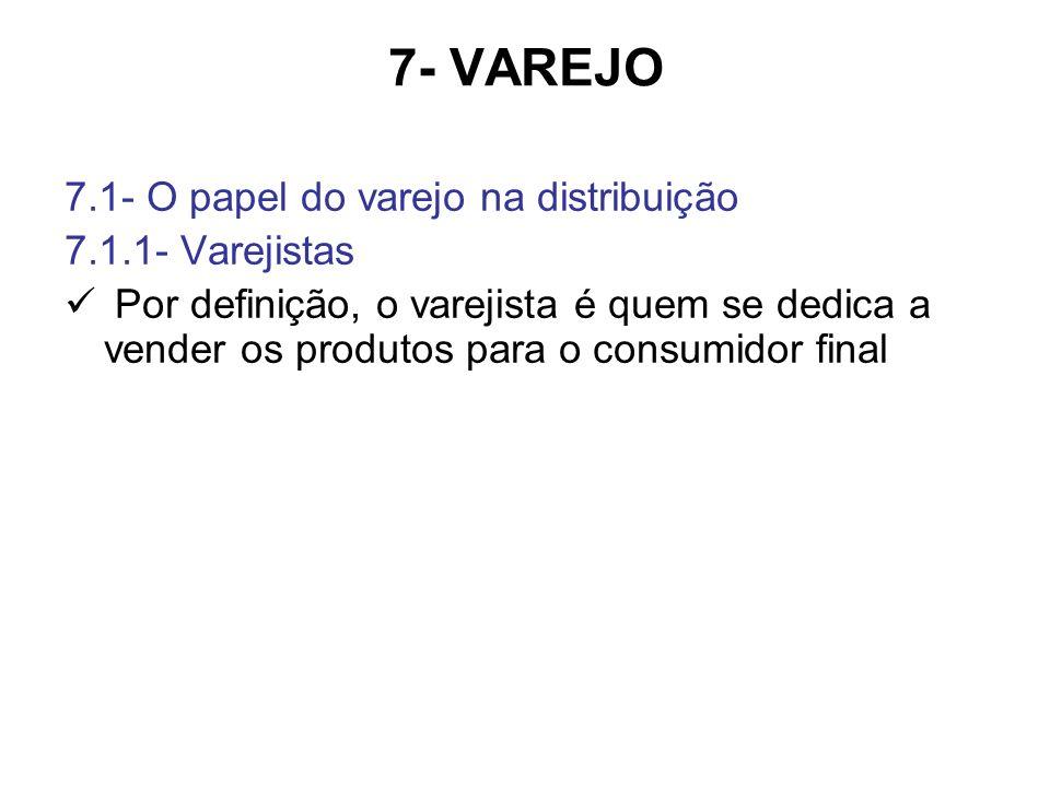 7- VAREJO 7.1- O papel do varejo na distribuição 7.1.1- Varejistas