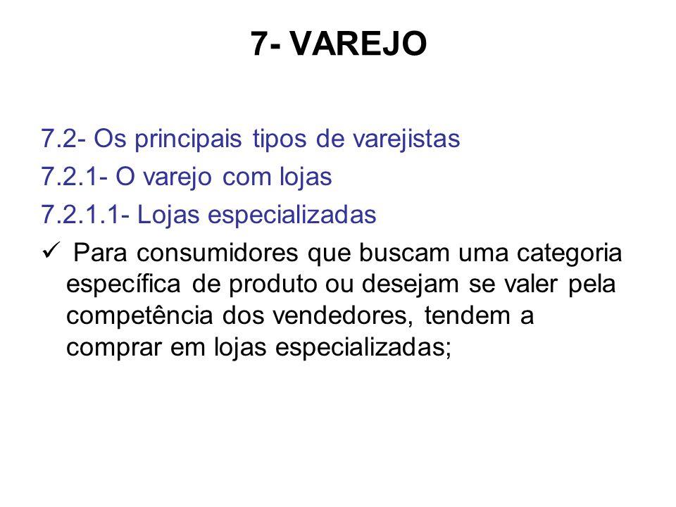 7- VAREJO 7.2- Os principais tipos de varejistas