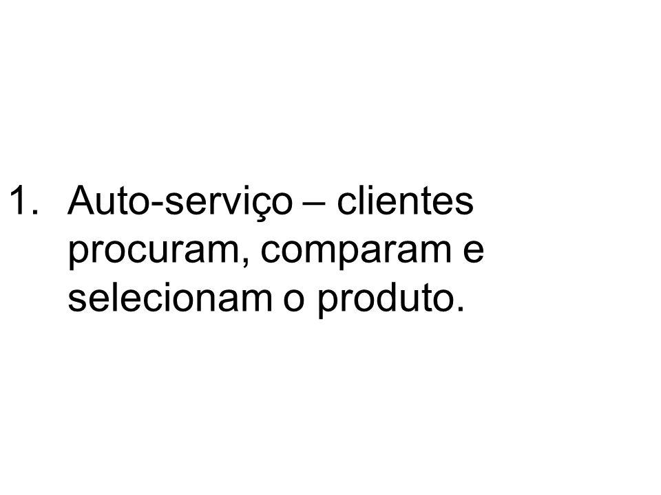 Auto-serviço – clientes procuram, comparam e selecionam o produto.
