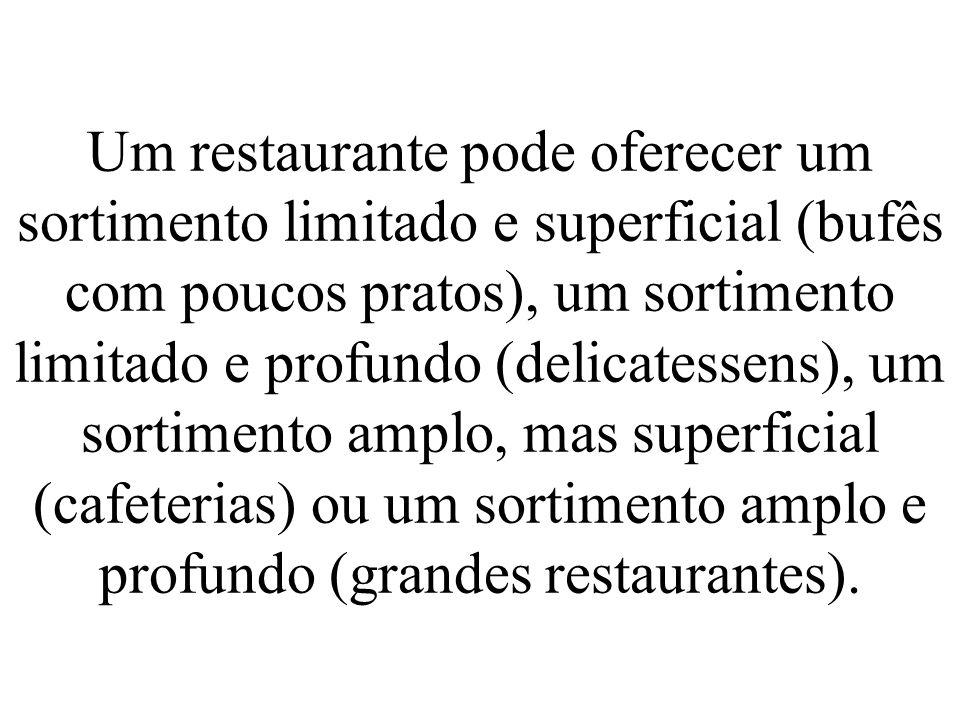 Um restaurante pode oferecer um sortimento limitado e superficial (bufês com poucos pratos), um sortimento limitado e profundo (delicatessens), um sortimento amplo, mas superficial (cafeterias) ou um sortimento amplo e profundo (grandes restaurantes).