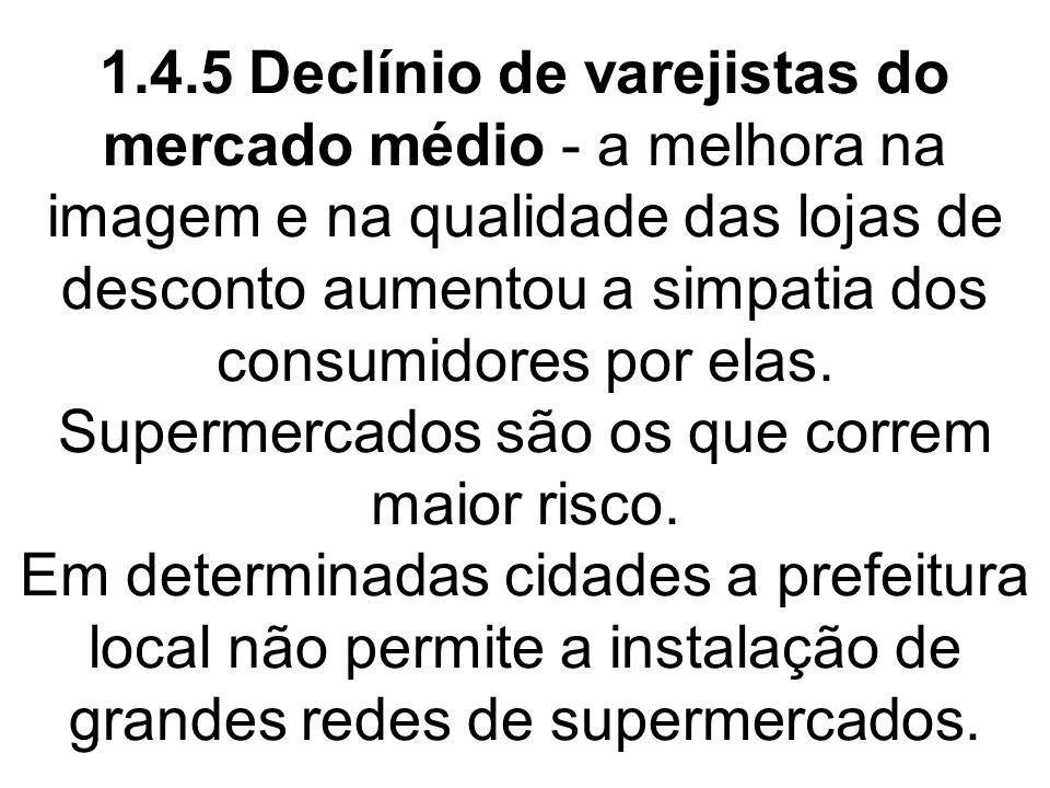 1.4.5 Declínio de varejistas do mercado médio - a melhora na imagem e na qualidade das lojas de desconto aumentou a simpatia dos consumidores por elas.