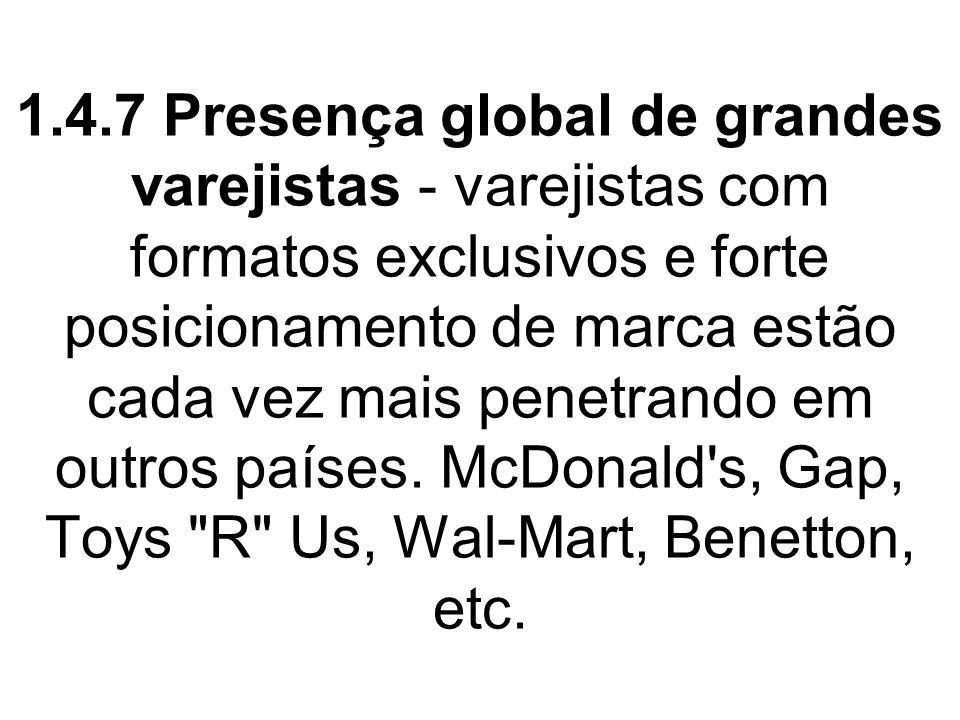 1.4.7 Presença global de grandes varejistas - varejistas com formatos exclusivos e forte posicionamento de marca estão cada vez mais penetrando em outros países.