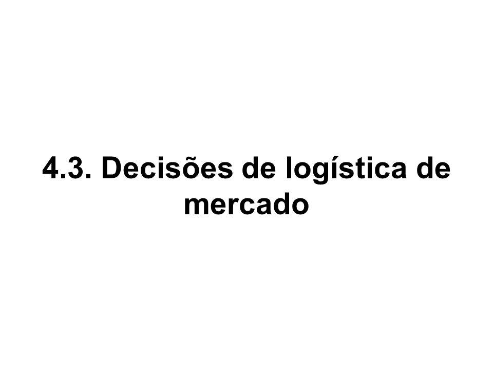 4.3. Decisões de logística de mercado