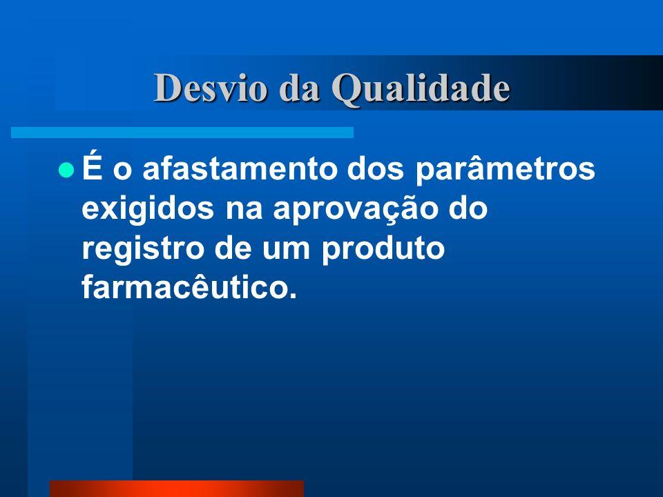 Desvio da Qualidade É o afastamento dos parâmetros exigidos na aprovação do registro de um produto farmacêutico.