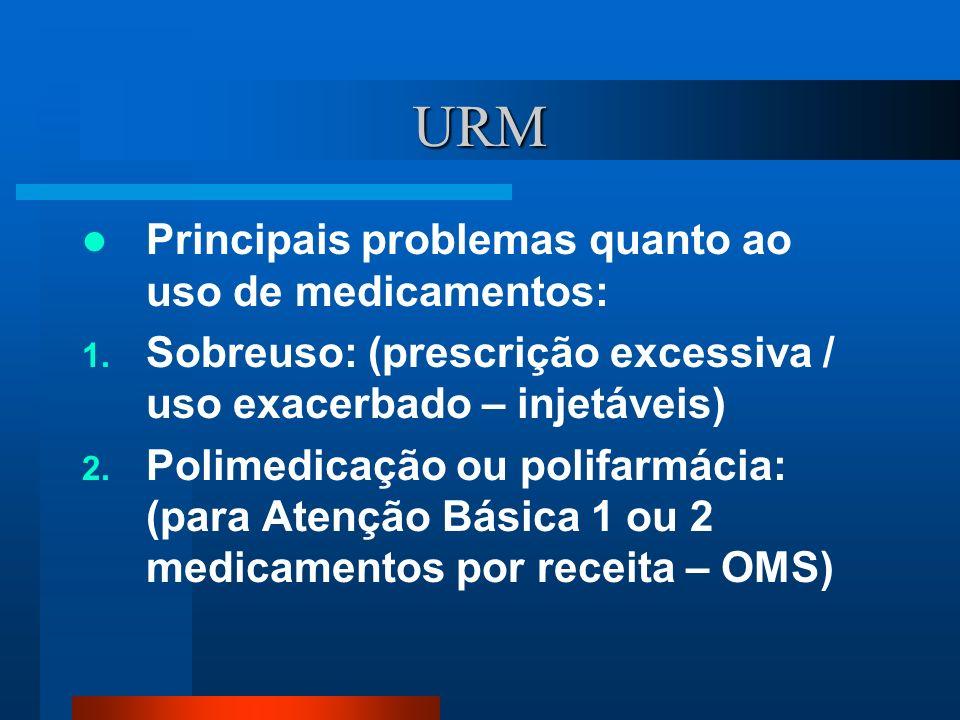 URM Principais problemas quanto ao uso de medicamentos: