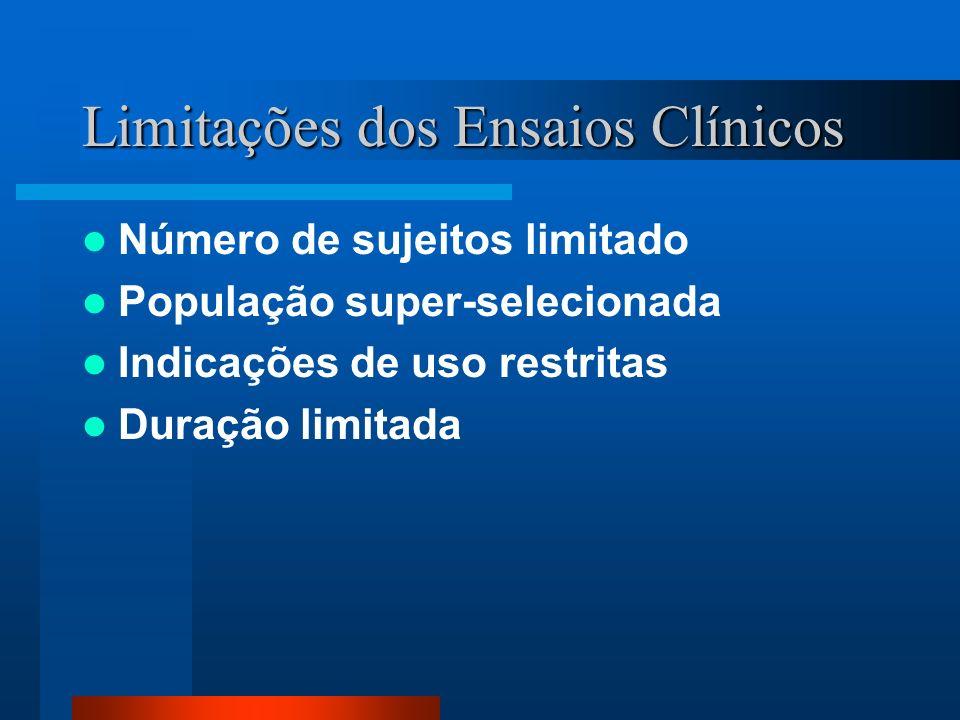 Limitações dos Ensaios Clínicos
