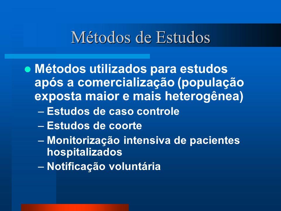 Métodos de Estudos Métodos utilizados para estudos após a comercialização (população exposta maior e mais heterogênea)