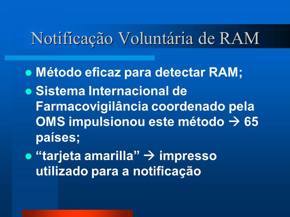 Notificação Voluntária de RAM