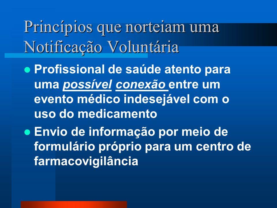 Princípios que norteiam uma Notificação Voluntária