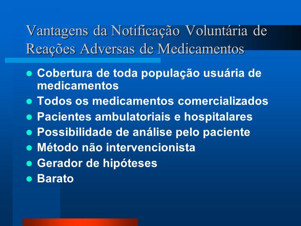 Vantagens da Notificação Voluntária de Reações Adversas de Medicamentos