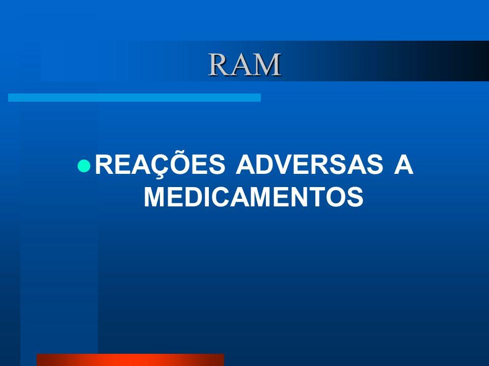 REAÇÕES ADVERSAS A MEDICAMENTOS