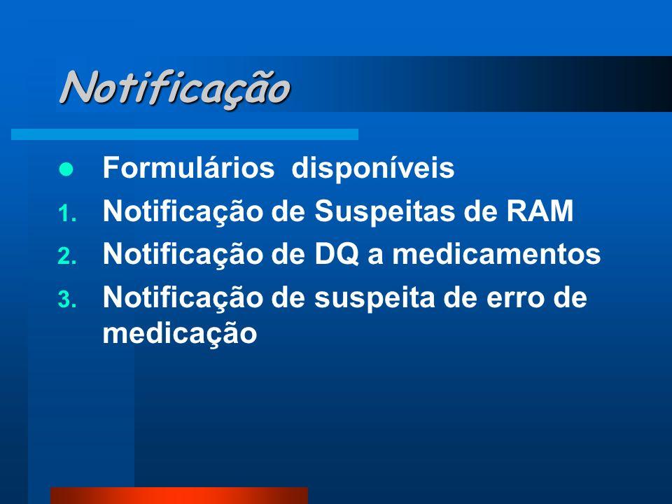 Notificação Formulários disponíveis Notificação de Suspeitas de RAM