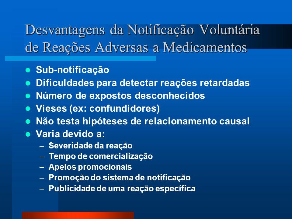 Desvantagens da Notificação Voluntária de Reações Adversas a Medicamentos