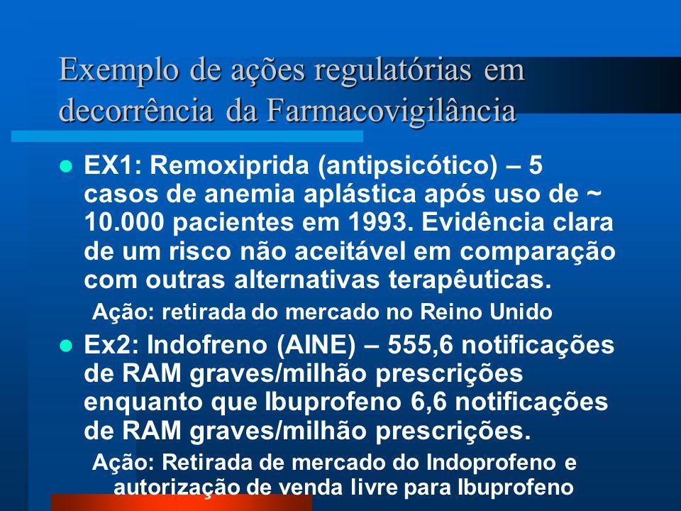 Exemplo de ações regulatórias em decorrência da Farmacovigilância