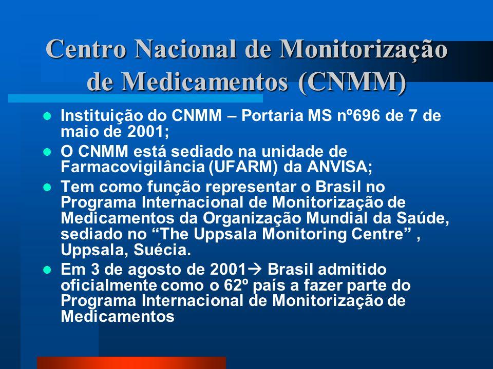 Centro Nacional de Monitorização de Medicamentos (CNMM)
