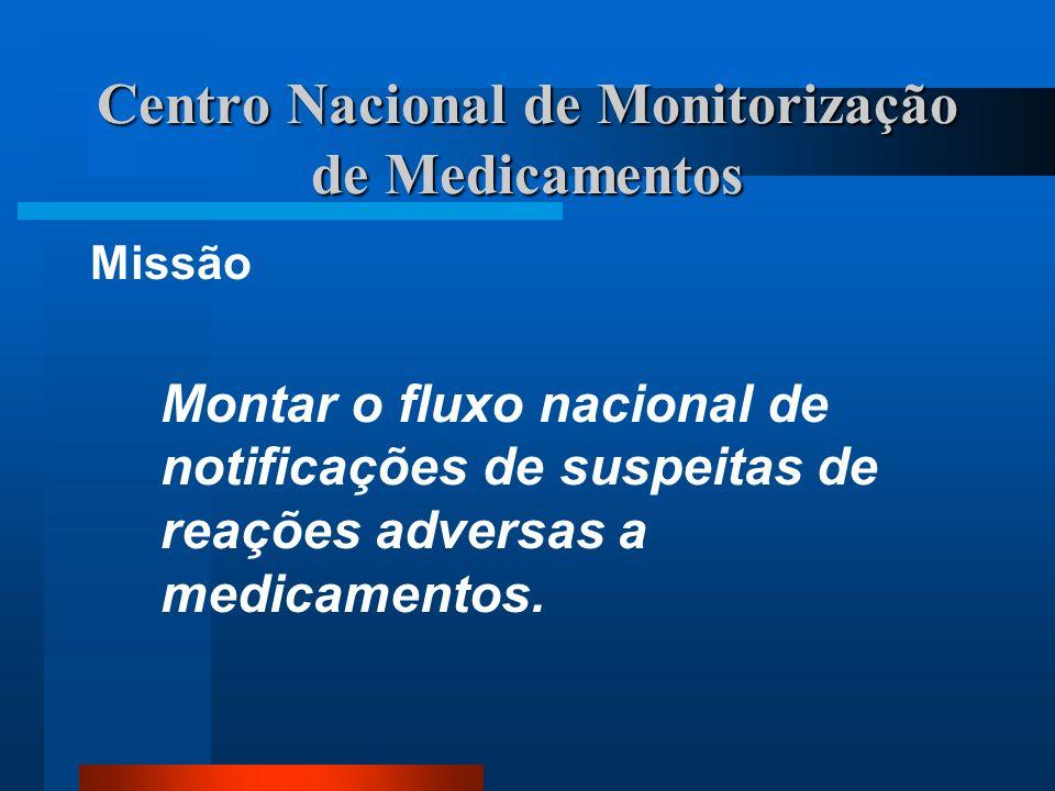 Centro Nacional de Monitorização de Medicamentos