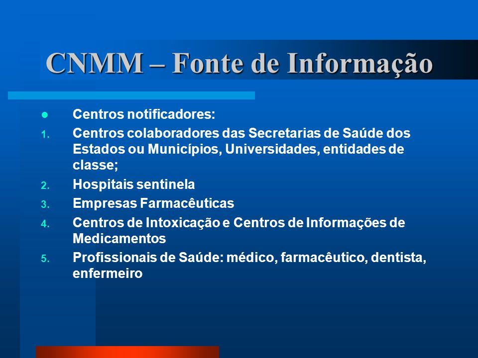 CNMM – Fonte de Informação