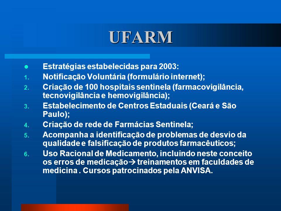 UFARM Estratégias estabelecidas para 2003: