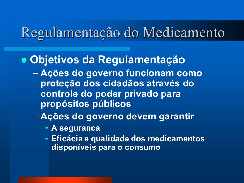 Regulamentação do Medicamento