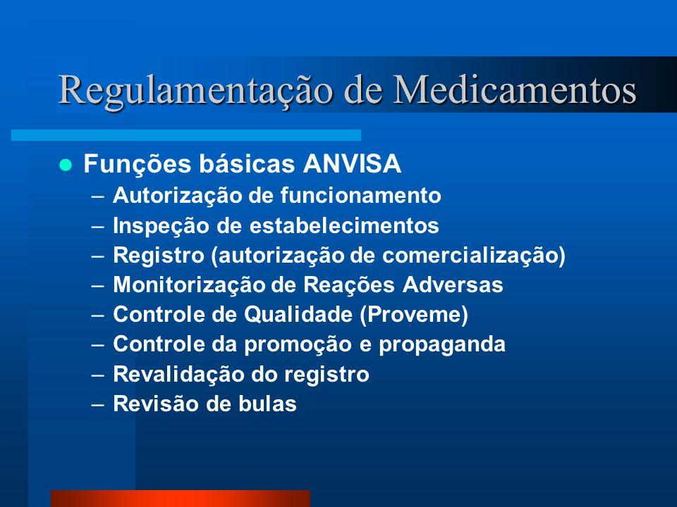Regulamentação de Medicamentos