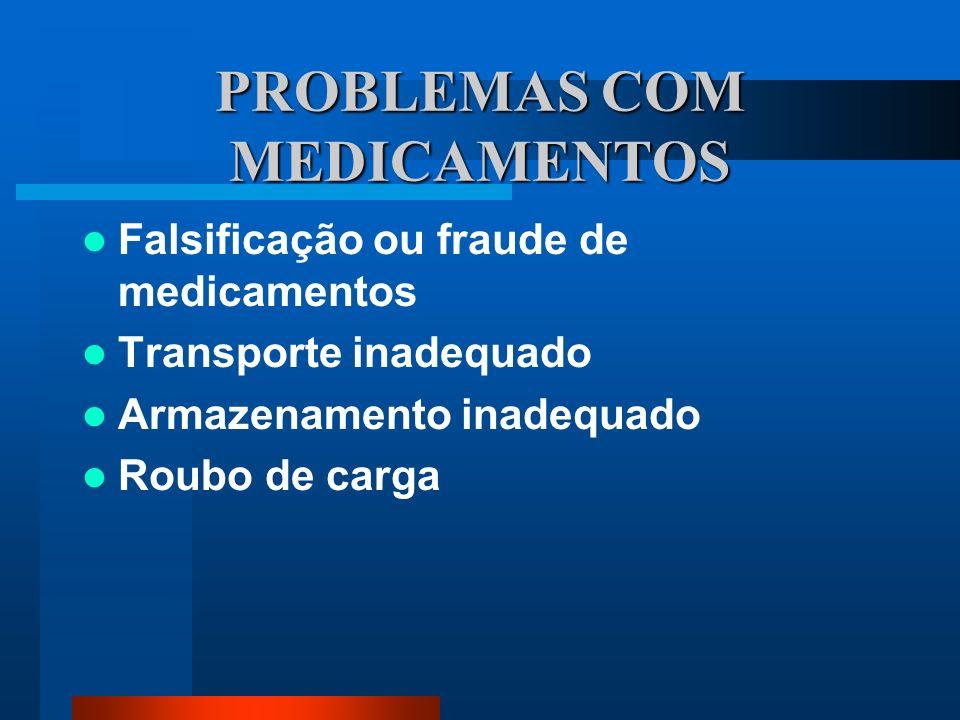PROBLEMAS COM MEDICAMENTOS