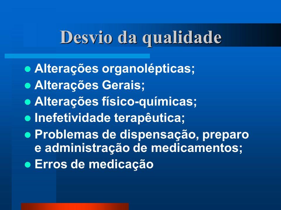 Desvio da qualidade Alterações organolépticas; Alterações Gerais;
