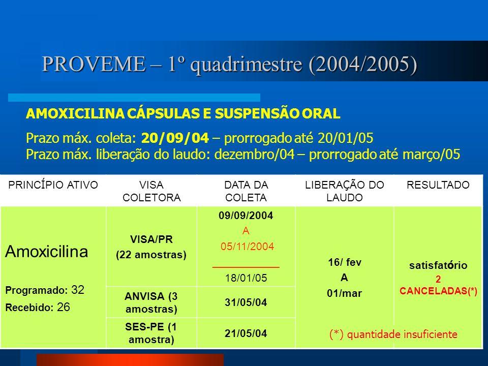 PROVEME – 1º quadrimestre (2004/2005)