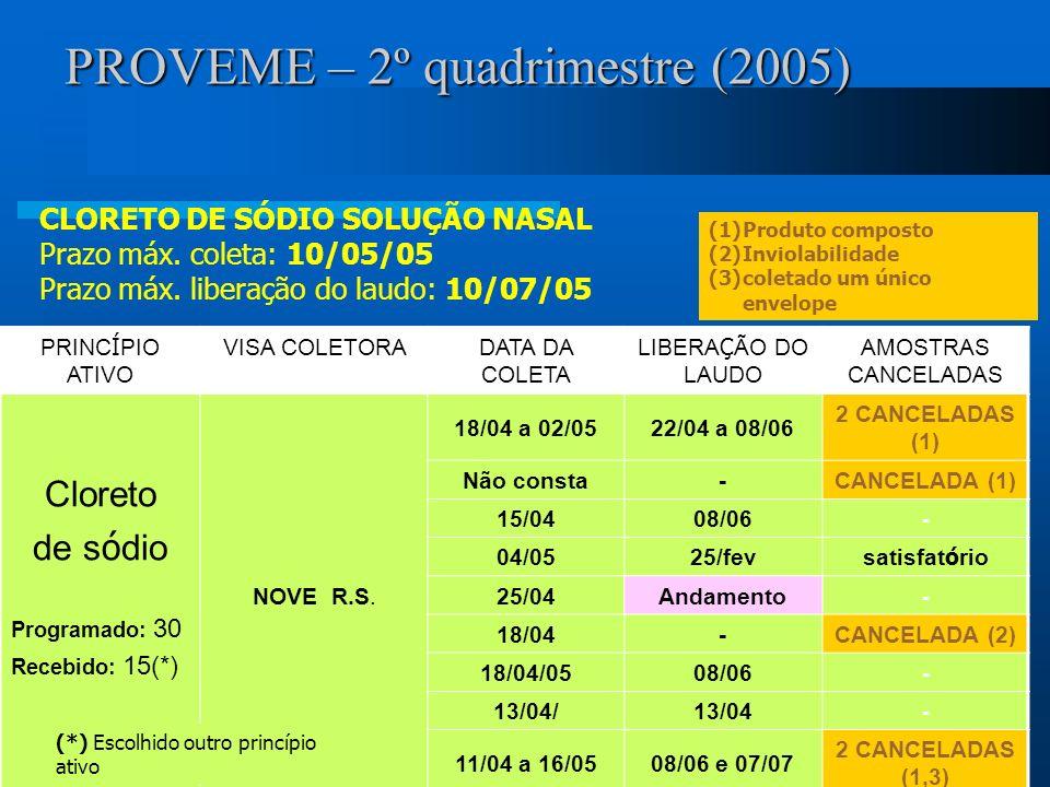 PROVEME – 2º quadrimestre (2005)