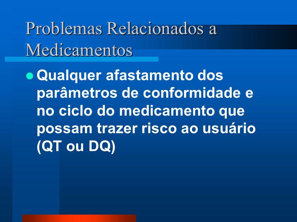 Problemas Relacionados a Medicamentos