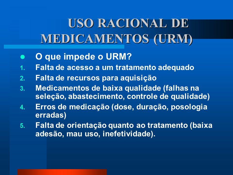 USO RACIONAL DE MEDICAMENTOS (URM)