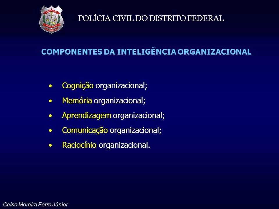 COMPONENTES DA INTELIGÊNCIA ORGANIZACIONAL