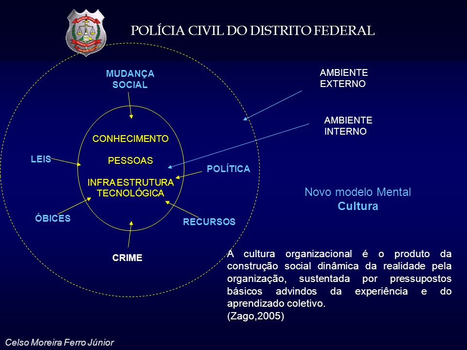 Novo modelo Mental Cultura