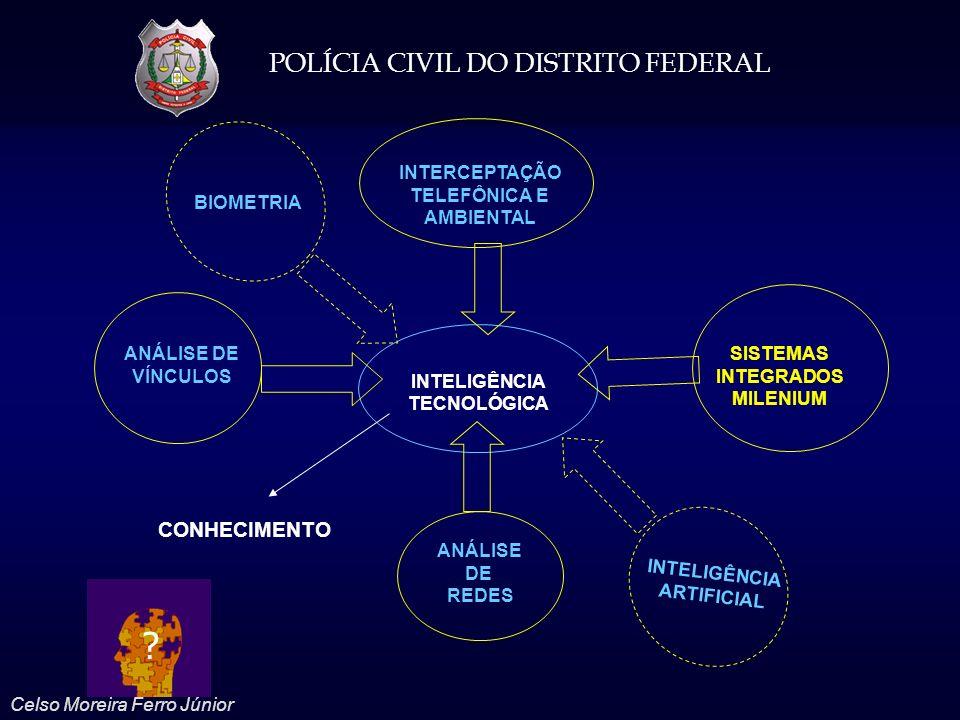 CONHECIMENTO INTELIGÊNCIA TECNOLÓGICA INTERCEPTAÇÃO TELEFÔNICA E