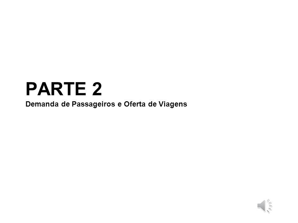 PARTE 2 Demanda de Passageiros e Oferta de Viagens