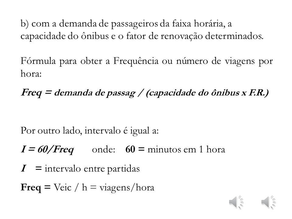 b) com a demanda de passageiros da faixa horária, a capacidade do ônibus e o fator de renovação determinados.