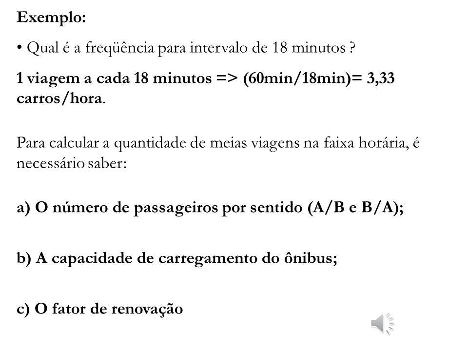 Exemplo: Qual é a freqüência para intervalo de 18 minutos 1 viagem a cada 18 minutos => (60min/18min)= 3,33 carros/hora.