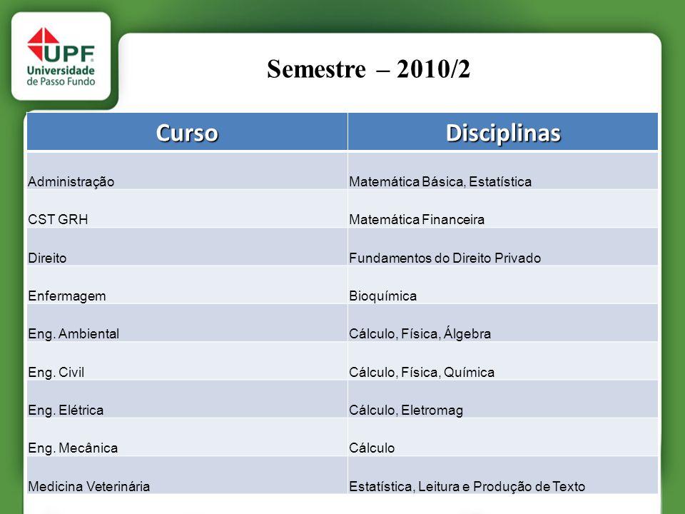 Semestre – 2010/2 Curso Disciplinas Administração