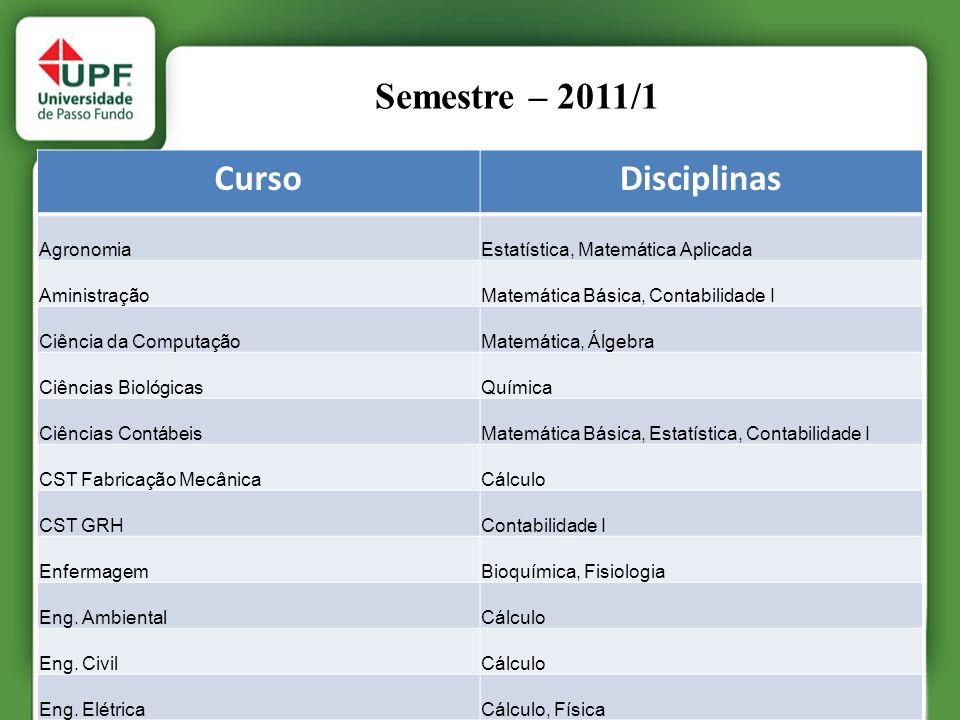 Semestre – 2011/1 Curso Disciplinas Agronomia