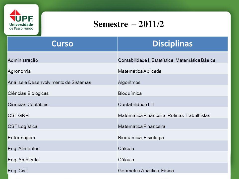 Semestre – 2011/2 Curso Disciplinas Administração
